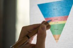Den manliga handen som pekar på ett färgat trattdiagram, skrivev ut på ett vitt ark av papper under ett affärsmöte Royaltyfria Foton