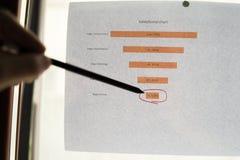 Den manliga handen som pekar på ett färgat trattdiagram, skrivev ut på ett vitt ark av papper under ett affärsmöte Arkivbilder