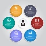 Den moderna mallen för affärsdesignen/kan användas för infographics-/affärsbaner/diagram- eller websiteorienteringen Royaltyfri Bild