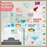 Den Nordkorea infographicsen, statistiska data, siktar vektor illustrationer