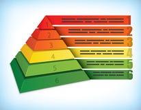 Pyramidal presentationsbegrepp Arkivbild