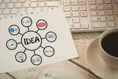 Den sammansatta bilden av den sammansatta bilden av idétext förband med olika datorsymboler Arkivbilder