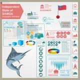 Den Samoa infographicsen, statistiska data, siktar Arkivfoto