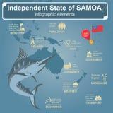 Den Samoa infographicsen, statistiska data, siktar Arkivfoton