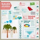 Den Saudiarabien infographicsen, statistiska data, siktar Arkivfoto