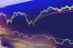 Den selektiva fokusen av diagram f?r aff?rsgrafen av finansiella instrument med olik typ av indikatorer kombinerar royaltyfri fotografi
