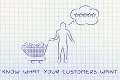 Den shoppingvagnen & klienten med tankebubblan, med text vet vad Arkivbilder