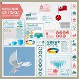 Den Tonga infographicsen, statistiska data, siktar Dykt med oliv Fotografering för Bildbyråer