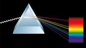Den triangulära prisman bryter ljus in i spektral- färger Royaltyfri Foto