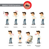 Dengue fever symptoms Stock Image