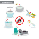 Dengue preventions Royalty Free Stock Photos
