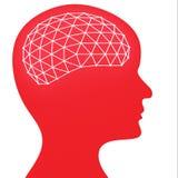 Denken Sie Brain Shows Plan Reflect And-Betrachtung stock abbildung
