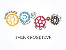 Denken Sie Positiv mit Gangkonzept Auch im corel abgehobenen Betrag stock abbildung