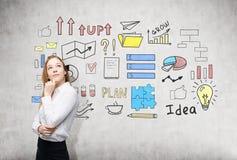 Denkende blonde Frau nahe einer bunten Geschäftsideenskizze Lizenzfreie Stockfotografie