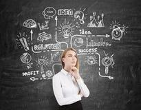 Denkende blonde Geschäftsfrau nahe Tafel mit Geschäft succe Stockbilder