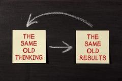 Denkenund Ergebnis-Denkrichtung stock abbildung