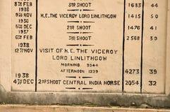 Denkmäler der Zahlen des Schrots in Bharatpur, Indien lizenzfreie stockfotos