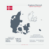 denmark illustration stock