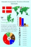 denmark Infographics per la presentazione Tutti i paesi del mondo illustrazione di stock