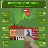 Denmark  infographics, statistical data, sights Stock Image