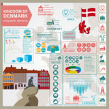 Denmark  infographics, statistical data, sights Stock Image