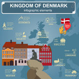 Denmark  infographics, statistical data, sights Stock Photography