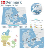 Denmark maps with markers. Set of the political Denmark maps, markers and symbols for infographic Royalty Free Stock Photo