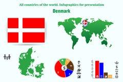 denmark Tutti i paesi del mondo Infographics per la presentazione illustrazione vettoriale