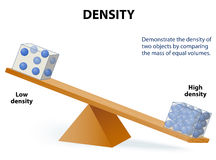 Density. Demonstrate the  of two objects by comparing the mass of equal volumes Royalty Free Stock Image