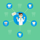 Dental banner with male dentist Stock Photos