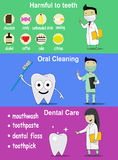 Dental banners on hygiene. Royalty Free Stock Image