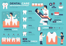 Dental Care Infographic Element Royalty Free Stock Images