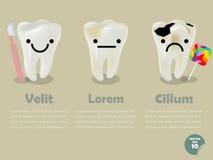 Dental health info graphics Royalty Free Stock Image
