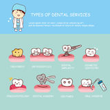 Dental health services infographic Stock Photography
