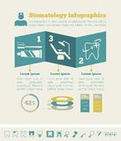 Dental Infographic Template. Royalty Free Stock Photo