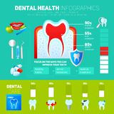 Dental Infographics Set Stock Images