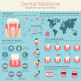 Dental medicine infographic or infochart layout with line and circle Royalty Free Stock Images