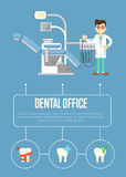 Dental office banner with dentist and dental chair. Smiling male dentist in white coat standing near modern dental chair on blue background, infographics poster Royalty Free Stock Images