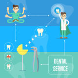 Dental service banner with dentist characters Royalty Free Stock Photos
