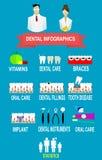 Dentario e denti preoccupi il trattamento di infographics, prevenzione Immagine Stock