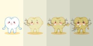 Dente que fuma antes e depois Foto de Stock Royalty Free