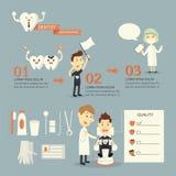 Dentish infographics, uppsättning Arkivfoton