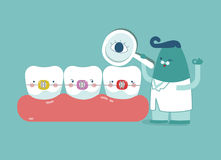 Dentist check up braces teeth, tooth concept of dental Royalty Free Stock Photography