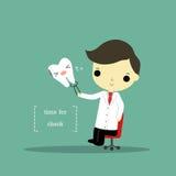 Dentist sitting Royalty Free Stock Image