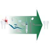 dentistry illustration de vecteur