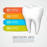 Dentistry info Stock Image