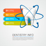 Dentistry info medical art creative Stock Images