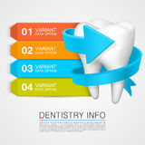 Dentistry info. Vector Illustration Royalty Free Stock Photo