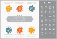 Dentistry infographic template, elements and icons. Infograph includes customizable graphs, charts, line icon set with dentist tools, dental care, tooth decay Stock Photos