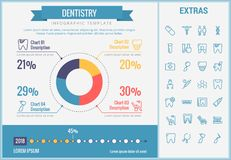 Dentistry infographic template, elements and icons. Infograph includes customizable pie chart, graph, line icon set with dentist tools, dental care, tooth Royalty Free Stock Photos